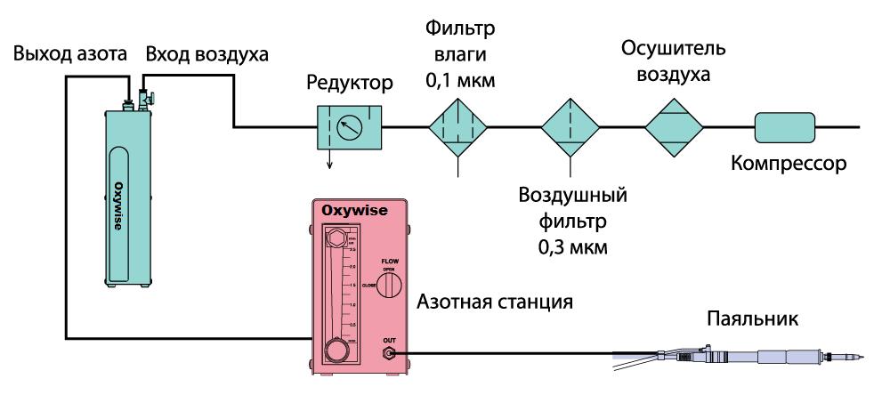 Примерная схема использования с паяльником