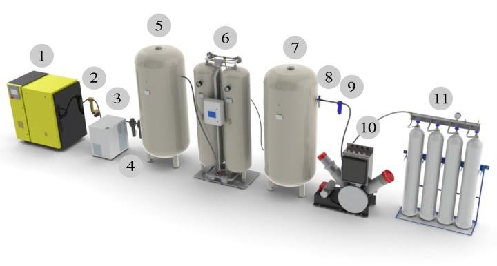 генератор азота для заправки баллонов