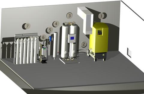 Пример установки в помещении кислородной заправочной станции O1FS
